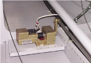 Figure 5-24. Basic autopilot system integrated into the flight control system.