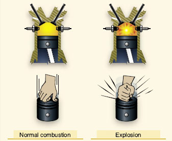 explosive combustion