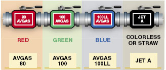 Aviation fuel color-coding system