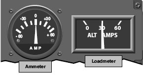 Ammeter and loadmeter.