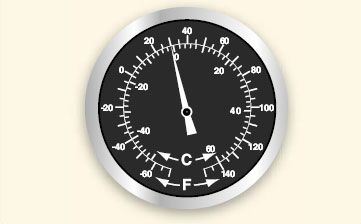 Outside air temperature (OAT) gauge