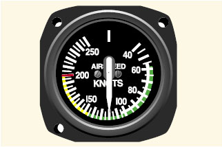 Single-engine airpseed indicator